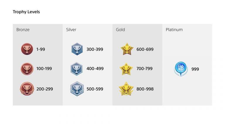 trofeos_PS5